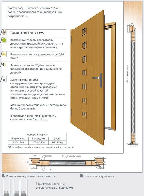 Входные двери щитовые